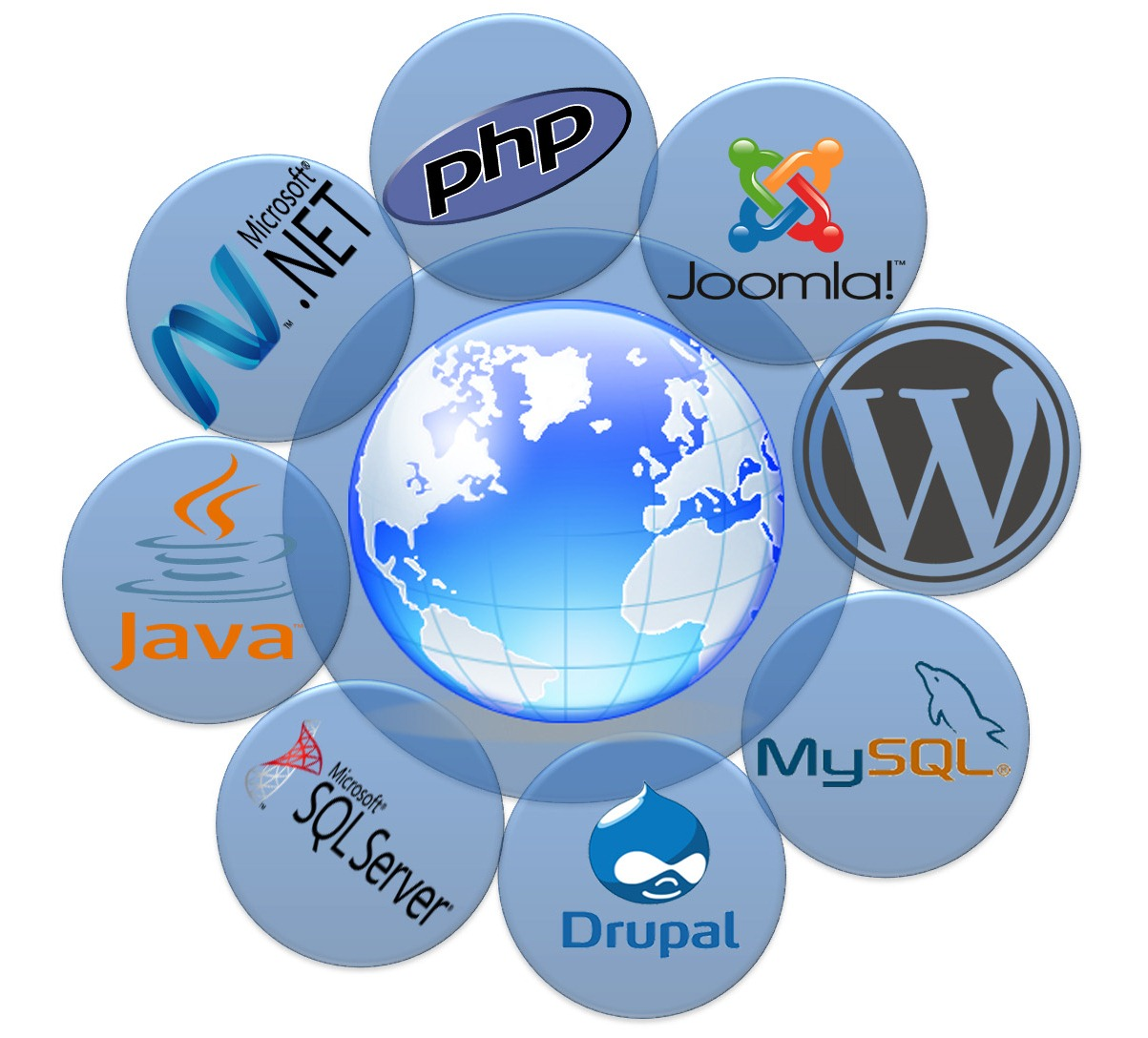 Tips to consider when hiring a Web Development Company