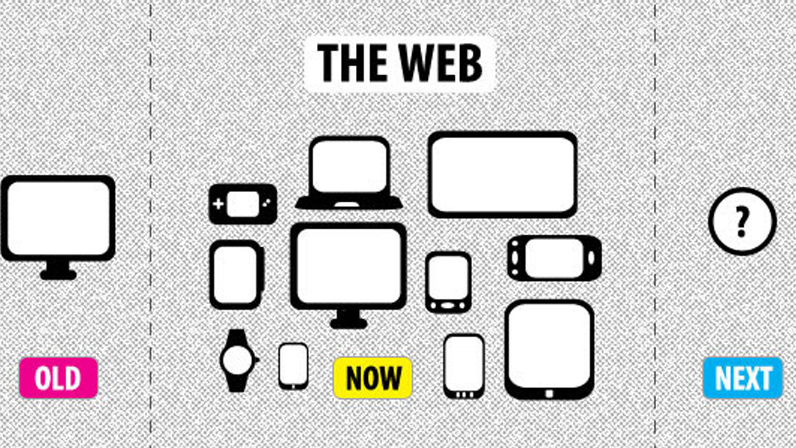 Web Design Predictions For 2014