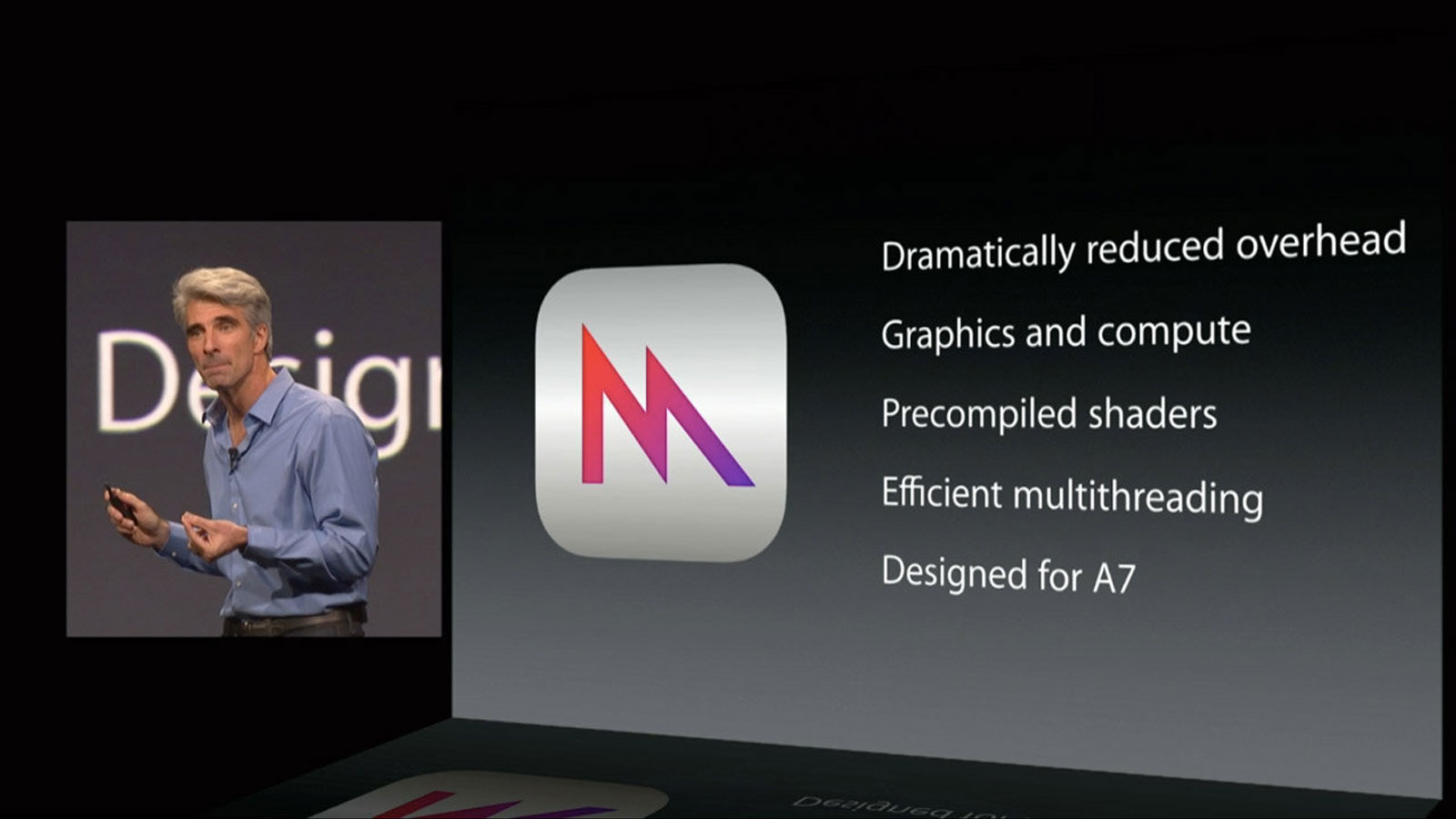 Apple launched  New 'Metal' Platform to Improve iOS Gaming