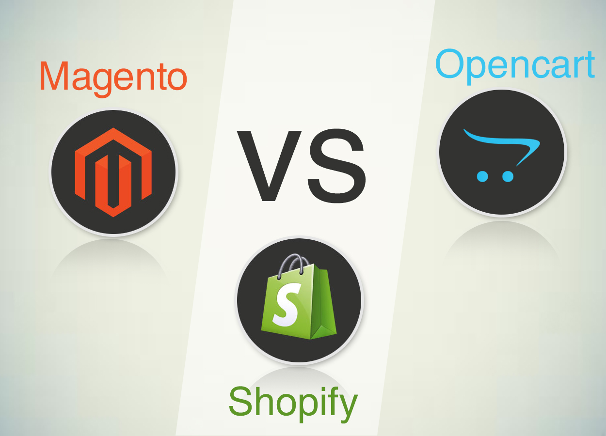 Opencart, Magento & Shopify : Which is the Best for Your E-commerce Store
