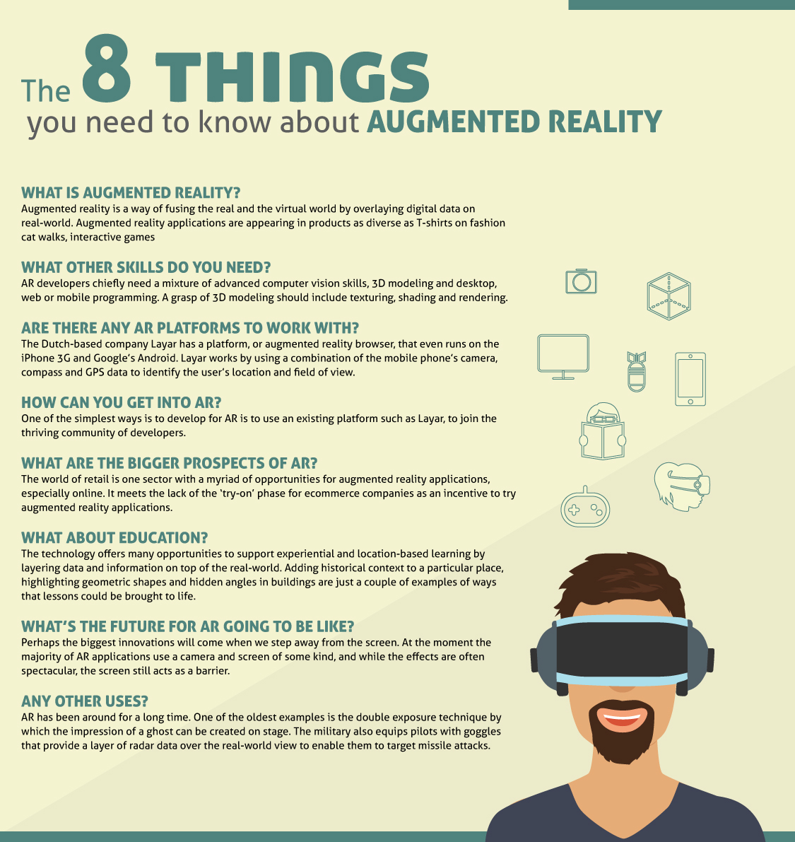 8 Things You Need To Know About AUGMENTED REALITY