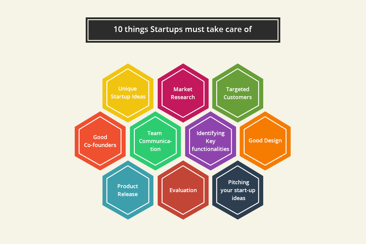This is What Your Startup Should Take Care of Before Launching
